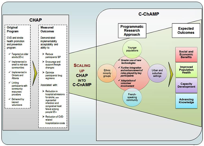 nursing care plan for cesarean section