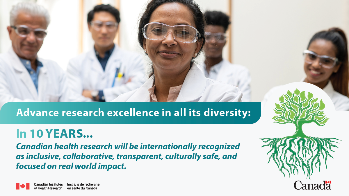 Advance research excellence in all its diversity: In 10 years... Canadian health research will be internationally recognized as inclusive, collaborative, transparent, culturally safe, and focused on real world impact.