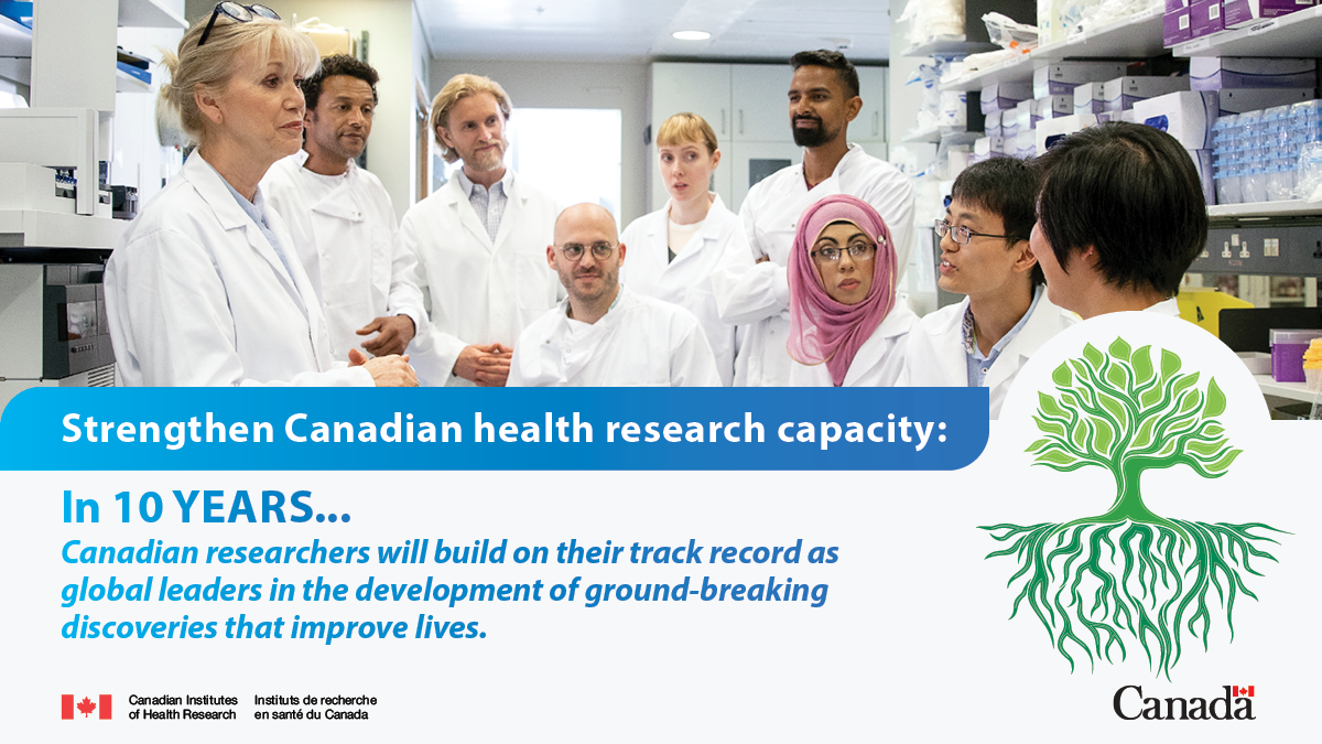 Strengthen Canadian health research capacity: In 10 years, Canadians researchers will build on their track record as global leaders in the development of ground-breaking discoveries that improve their lives.