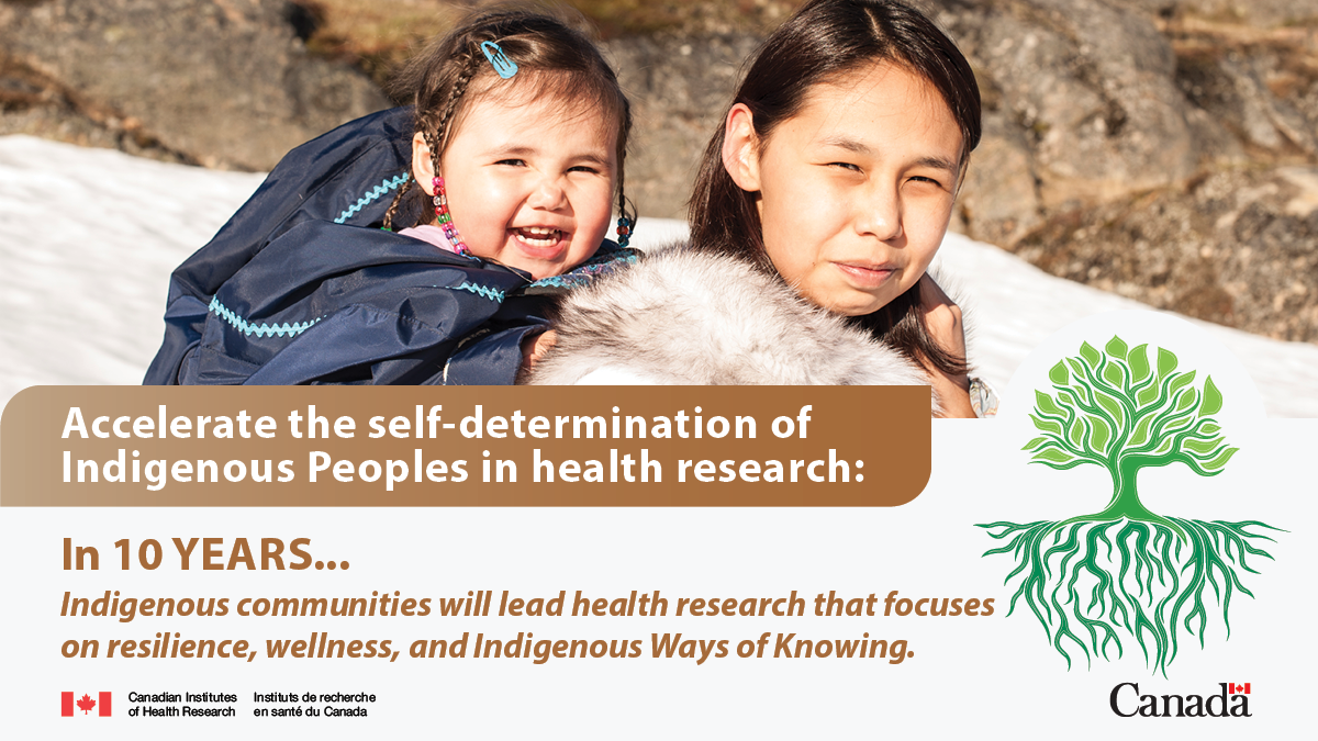 Accelerate the self-determination of indigenous Peoples in health research: In 10 years, Indigenous communities will lead health research that focuses on resilience, wellness, and Indigenous Ways of Knowing