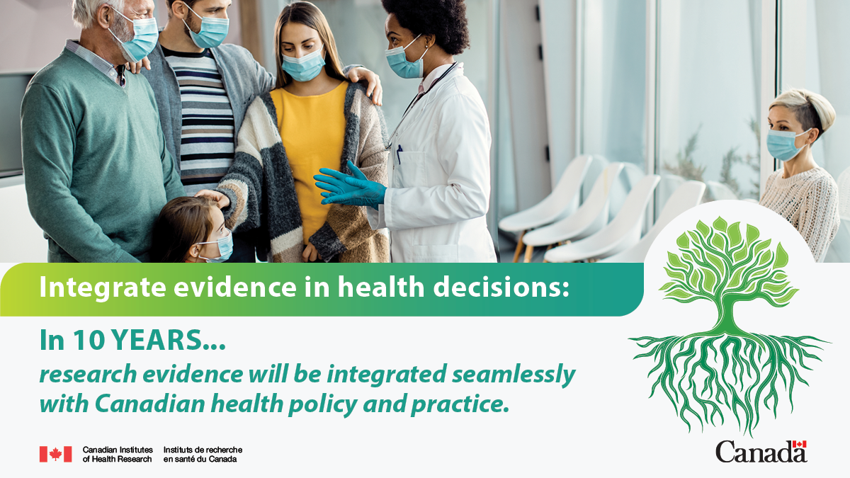 Integrate evidence in health decisions: In 10 years... research evidence will be integrated seamlessly with Canadian health policy and practice.